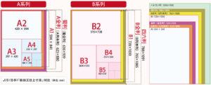 """"""" 印刷の大元 """"になる{JIS(日本)規格}の 印刷用紙の寸法について。"""